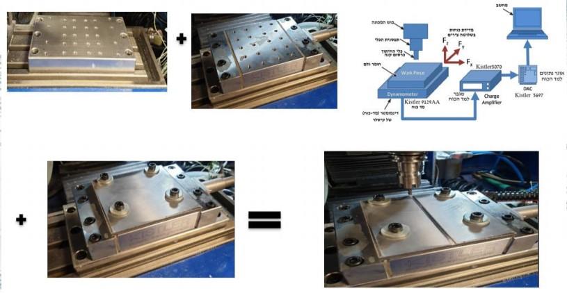 צילום לבניית מערכת ניסוי למדידת כוחות שיבוב בכרסום חריץ בחומרי גלם שונים
